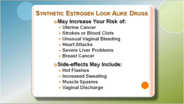 Synthetic Estrogens Side-effects