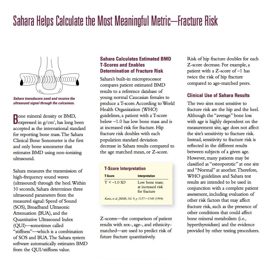 Fracture Risk-Bone U:S