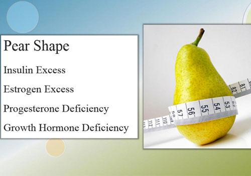 Hormonal Weight Gain | Clark Hansen, NMD: Naturopathic Doctor Scottsdale, AZ